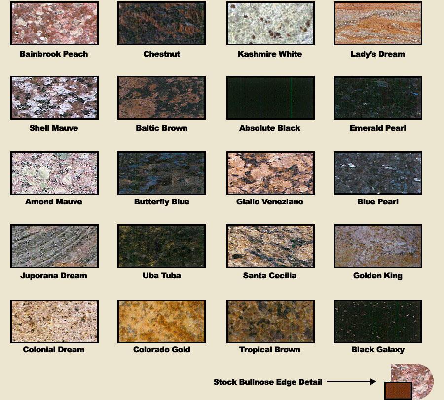 Toronto Granite SALE